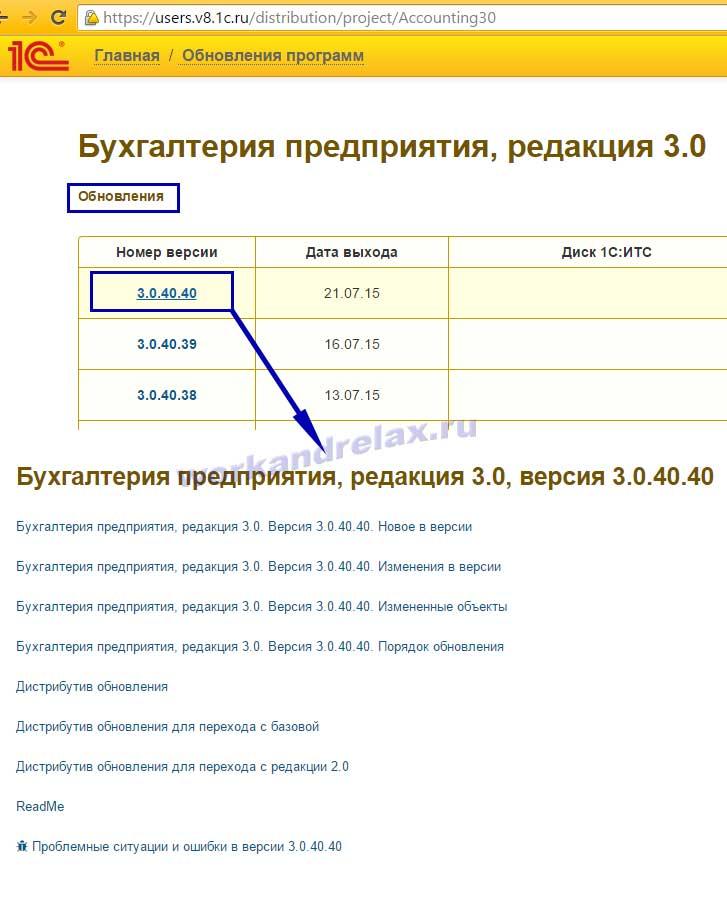 Инструкция по 1с 8.3 бухгалтерия предприятия